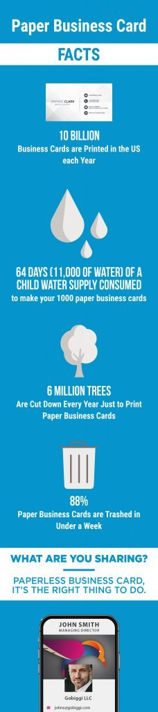 paper business card vs paperless business card